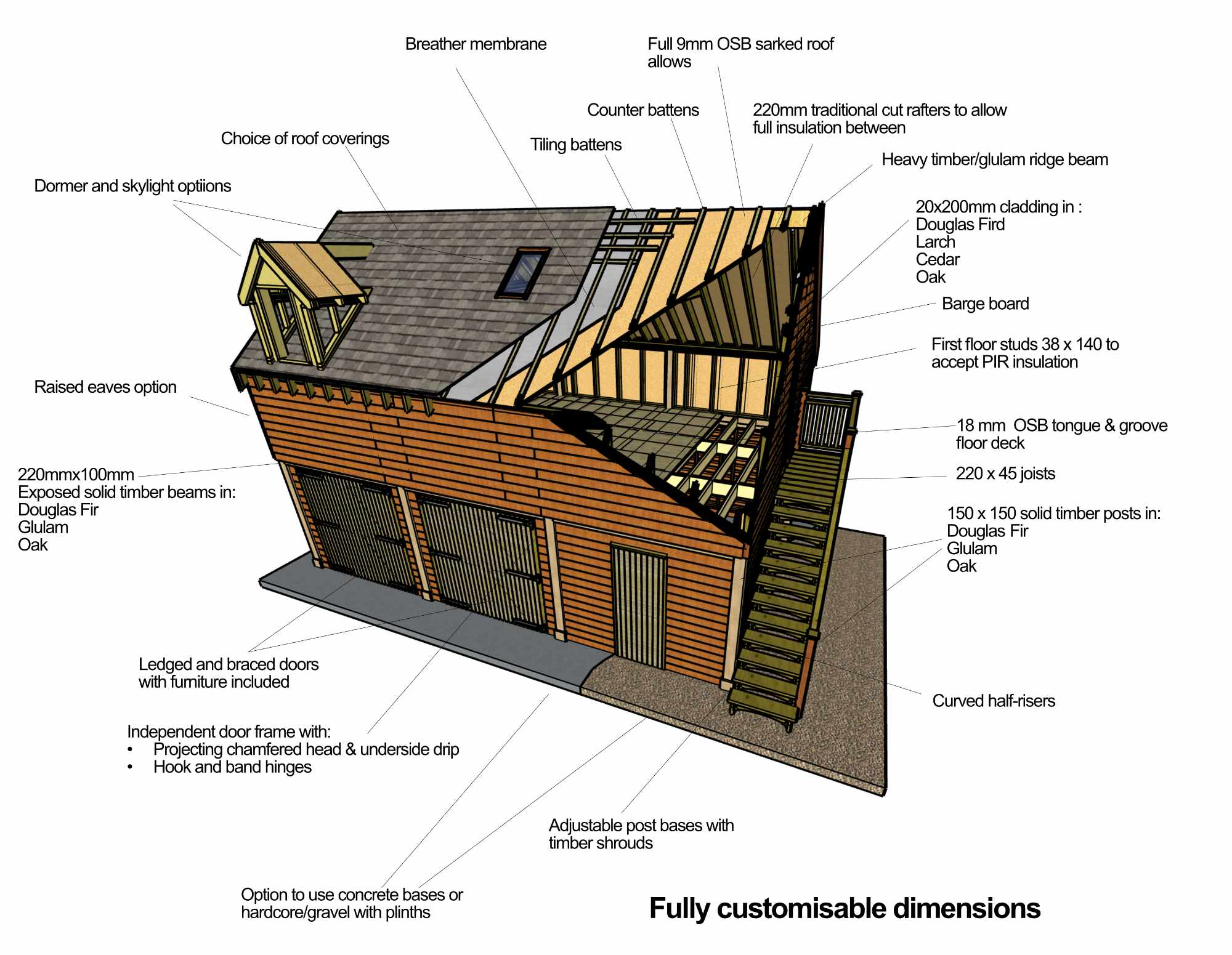 Post and Beam Garages Cutaway